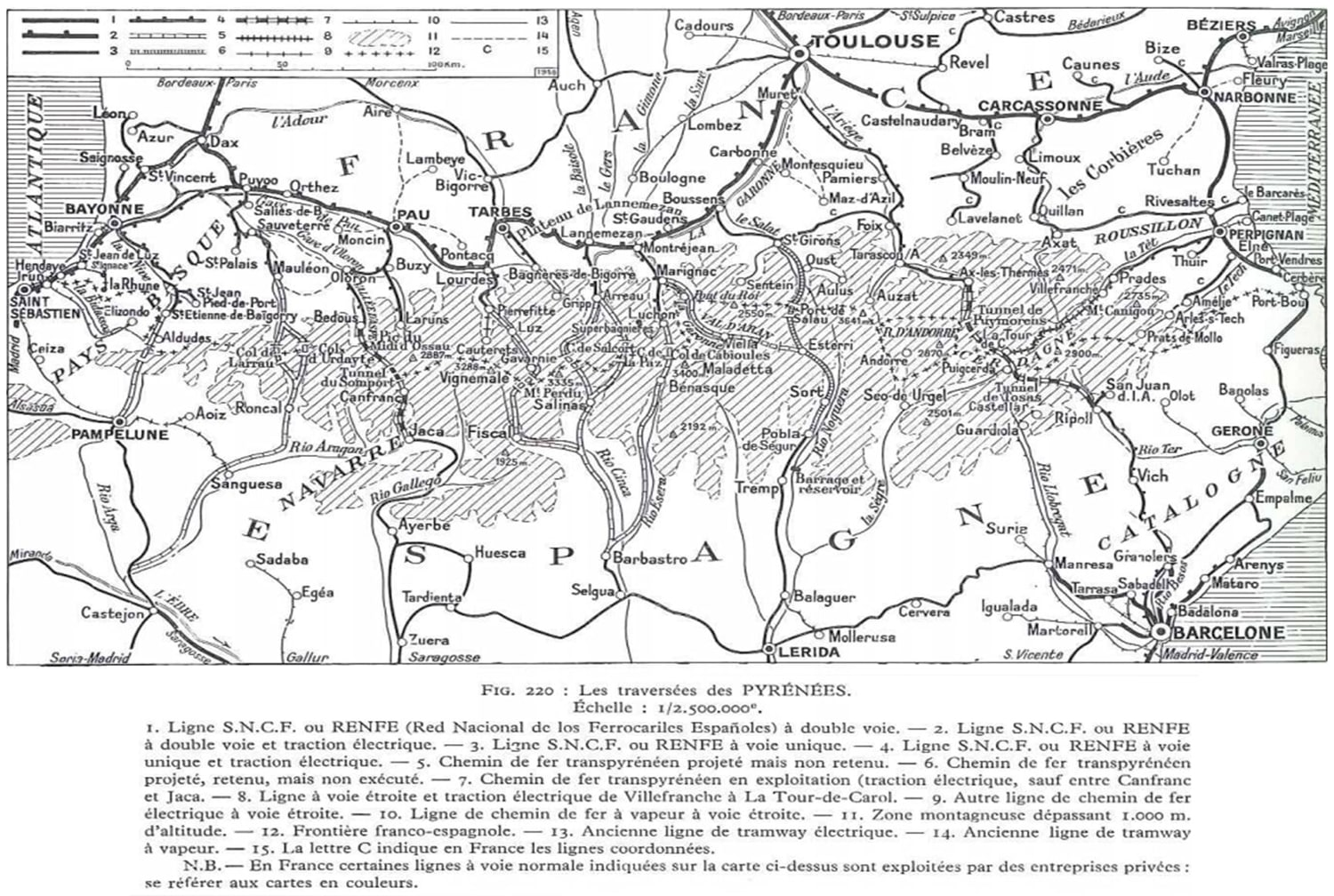 The crossing of the Pyrenees (Source : LARTILLEUX H. (1958), Géographie des chemins de fer français, tome 1 - volume 1, éd. Chaix)